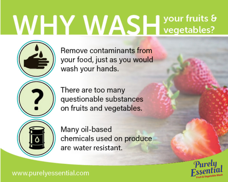 Why Wash with Fruit and Vegetable Wash